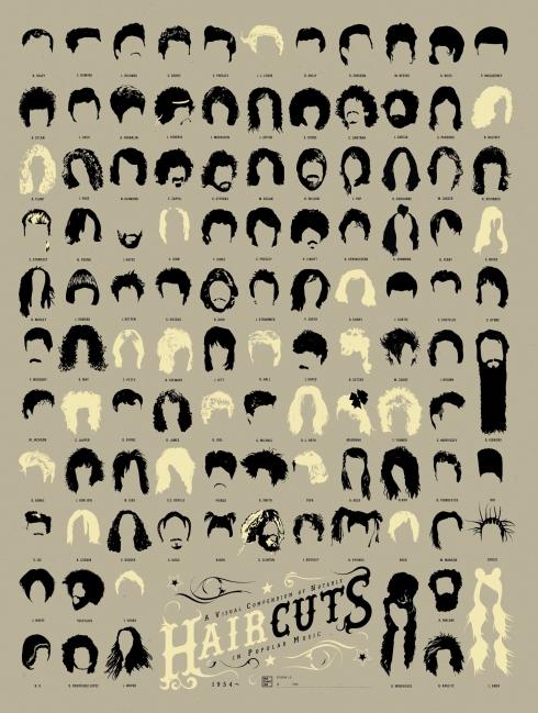 La música y sus pelos