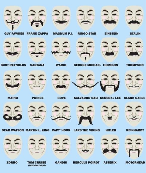 Famous Moustaches