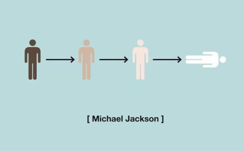 Shortology Michael Jackson